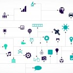 How IoT Works for Us?  Explained in Four Examples