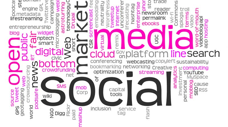 Understanding How to Leverage the Power of Social Media to Increase Website Traffic